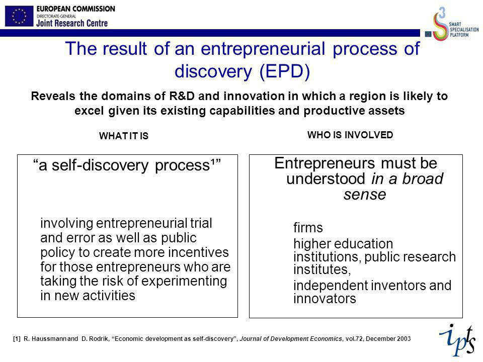 The result of an entrepreneurial process of discovery (EPD)