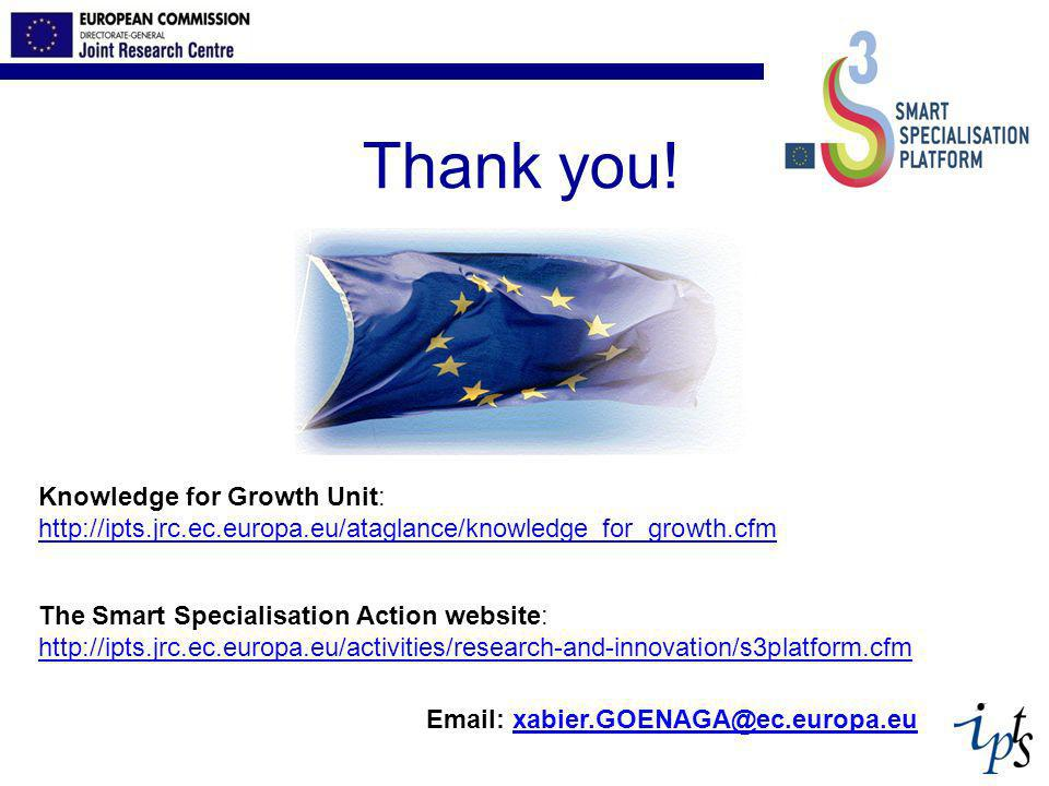 Thank you! Knowledge for Growth Unit: