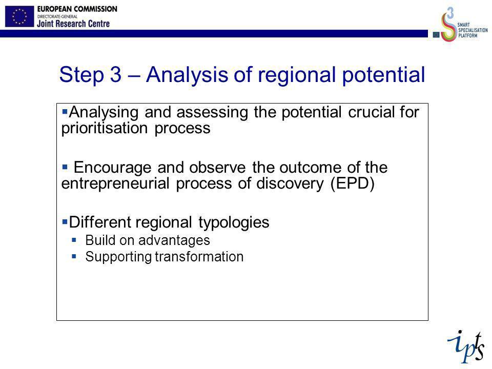 Step 3 – Analysis of regional potential