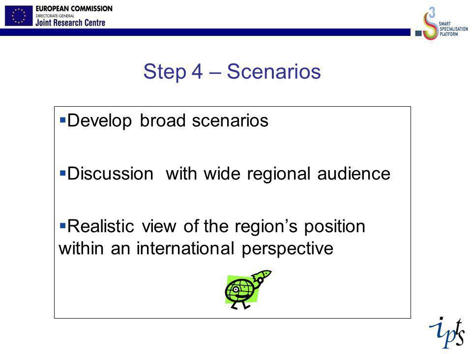 Step 4 – Scenarios Develop broad scenarios