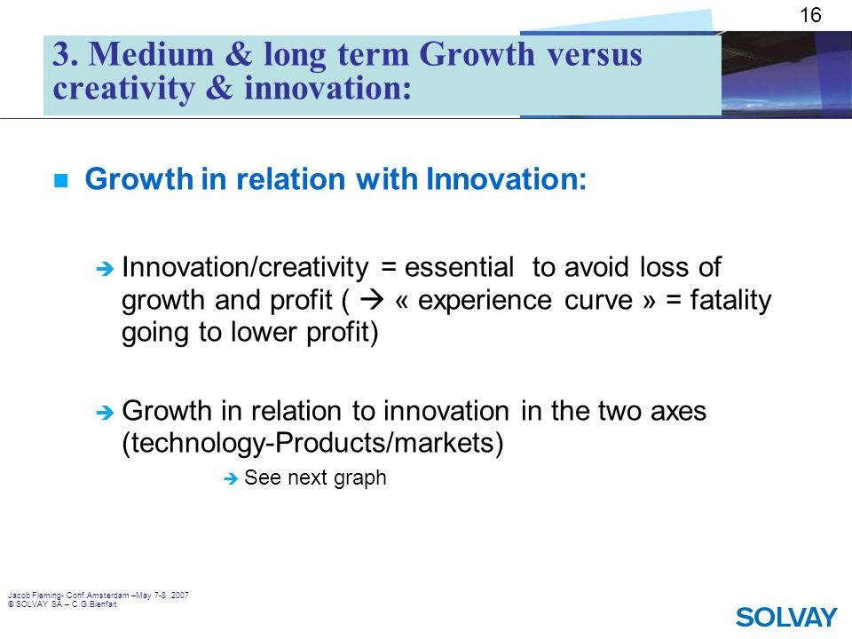 3. Medium & long term Growth versus creativity & innovation: