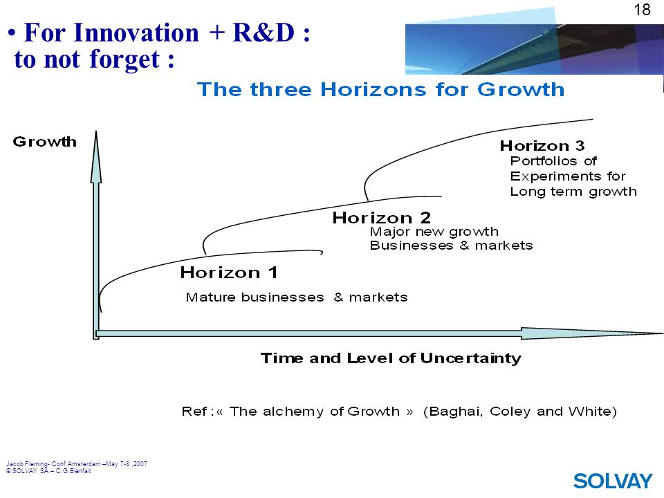 For Innovation + R&D : to not forget :