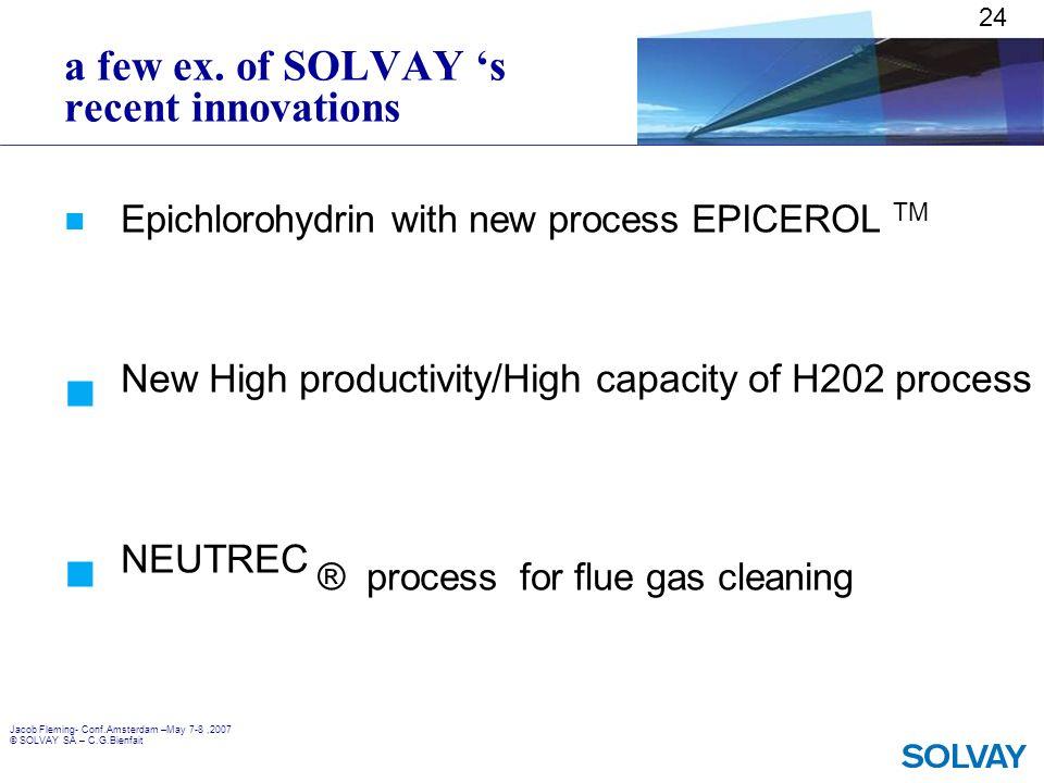 a few ex. of SOLVAY 's recent innovations