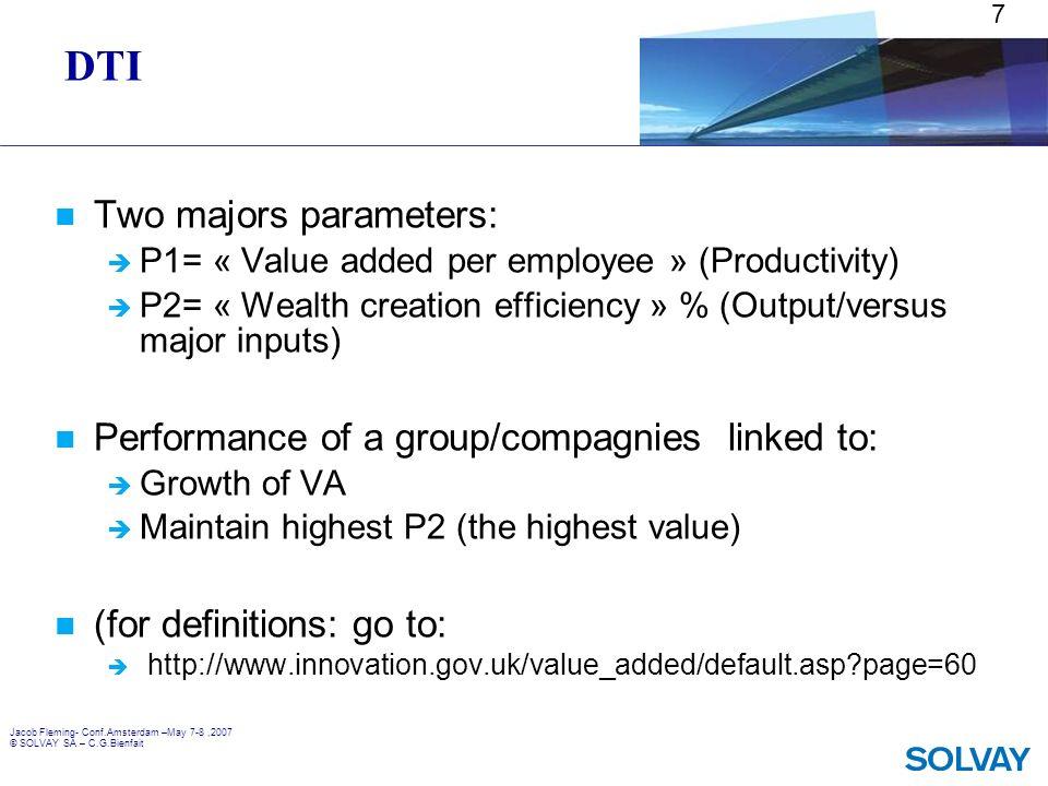DTI Two majors parameters: