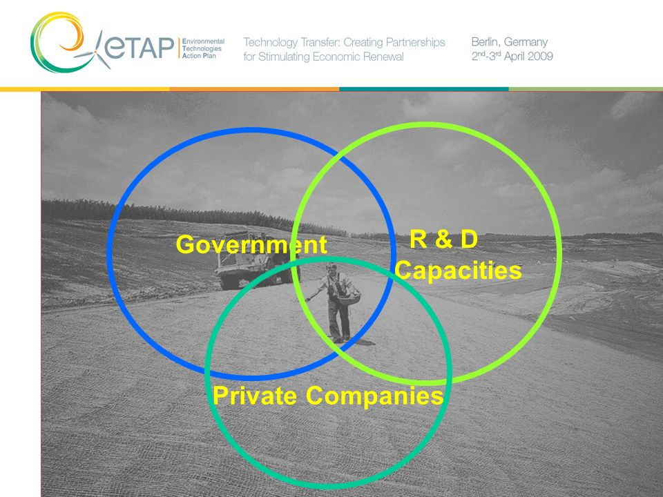 R & D Capacities Government Private Companies