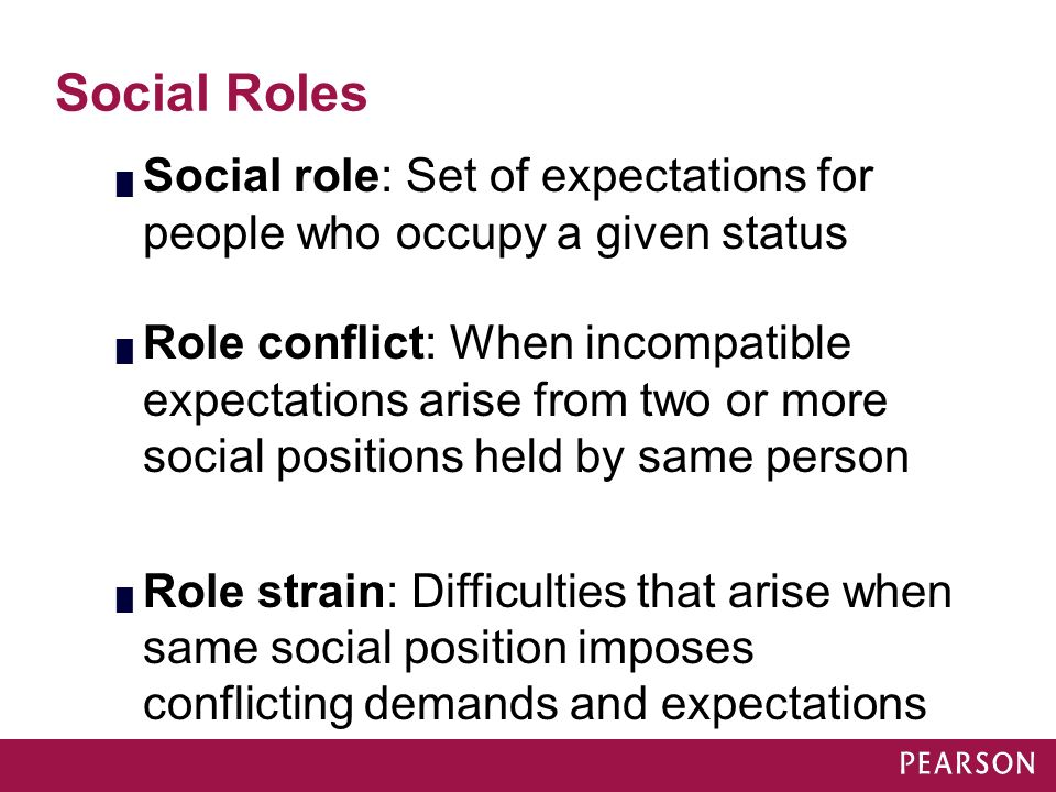 Module 16 Social Roles. Social role: Set of expectations for people who occupy a given status.