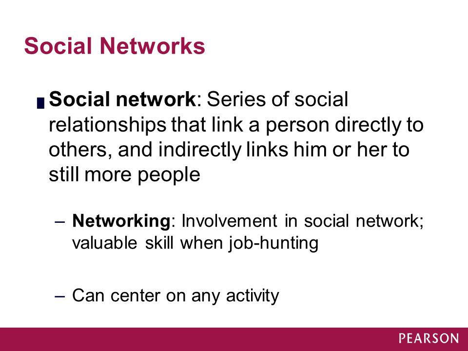 Module 16 Social Networks.