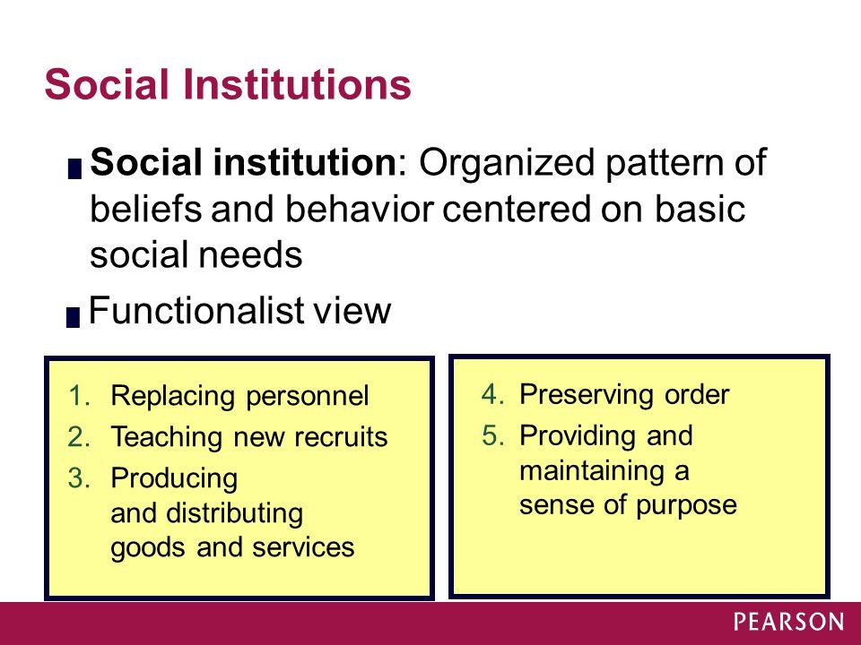Module 16 Social Institutions. Social institution: Organized pattern of beliefs and behavior centered on basic social needs.