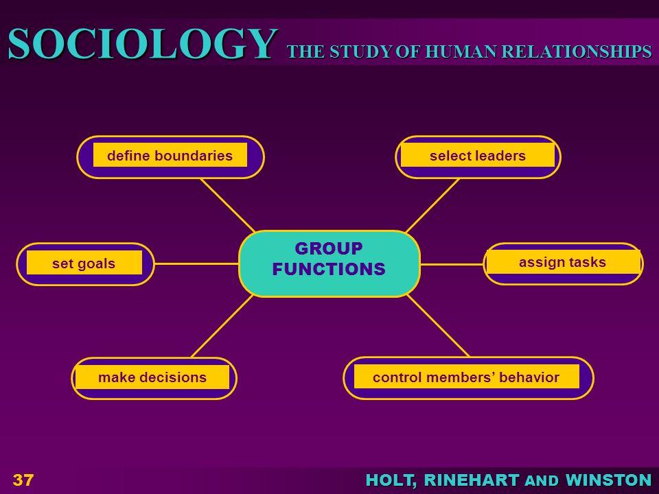 control members' behavior