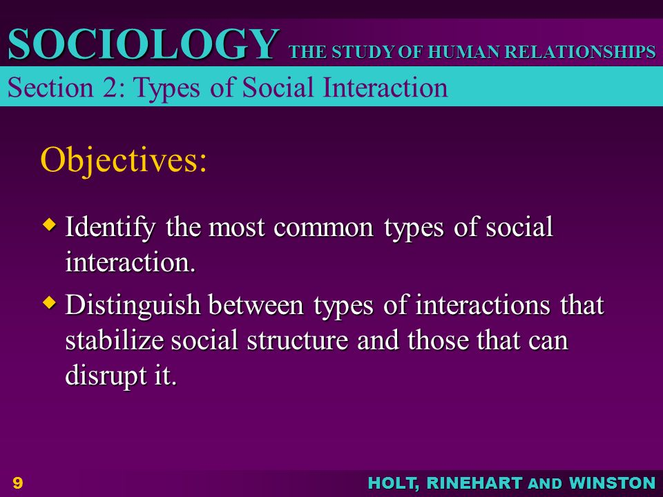 Objectives: Section 2: Types of Social Interaction