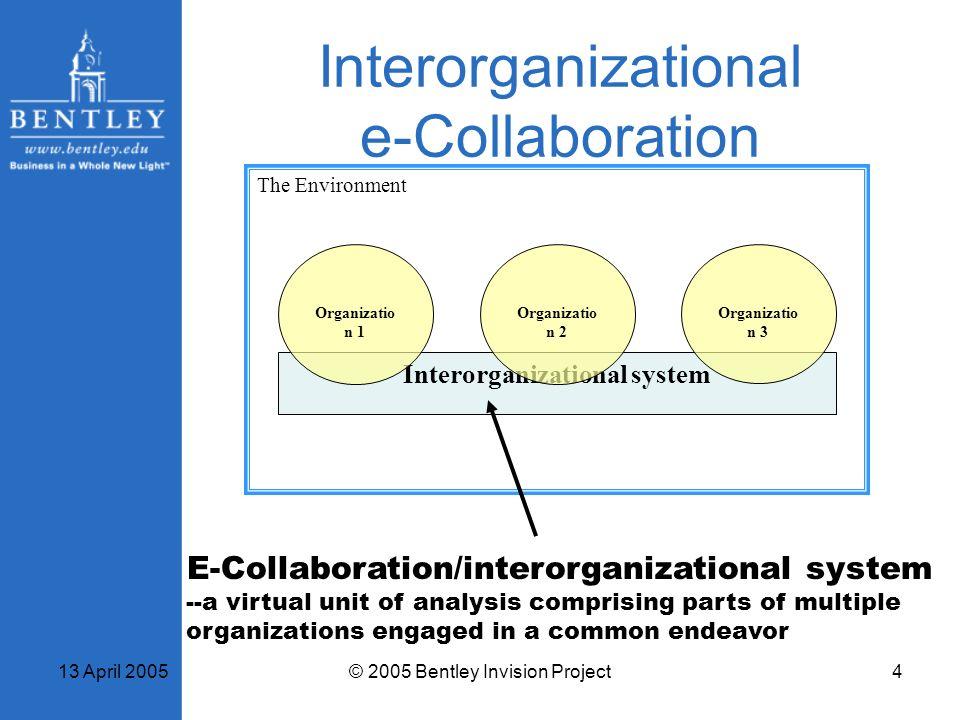 Interorganizational e-Collaboration