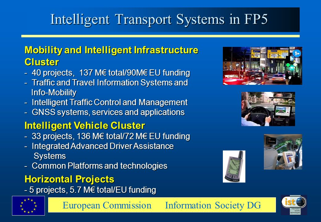 Intelligent Transport Systems in FP5
