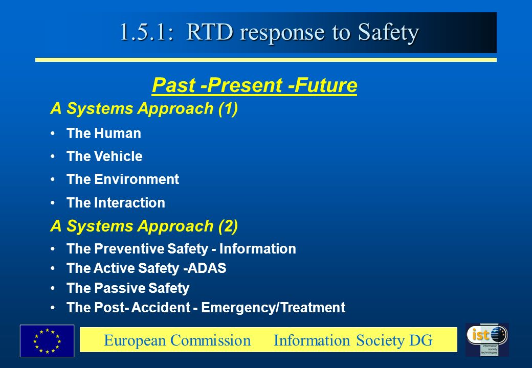 1.5.1: RTD response to Safety