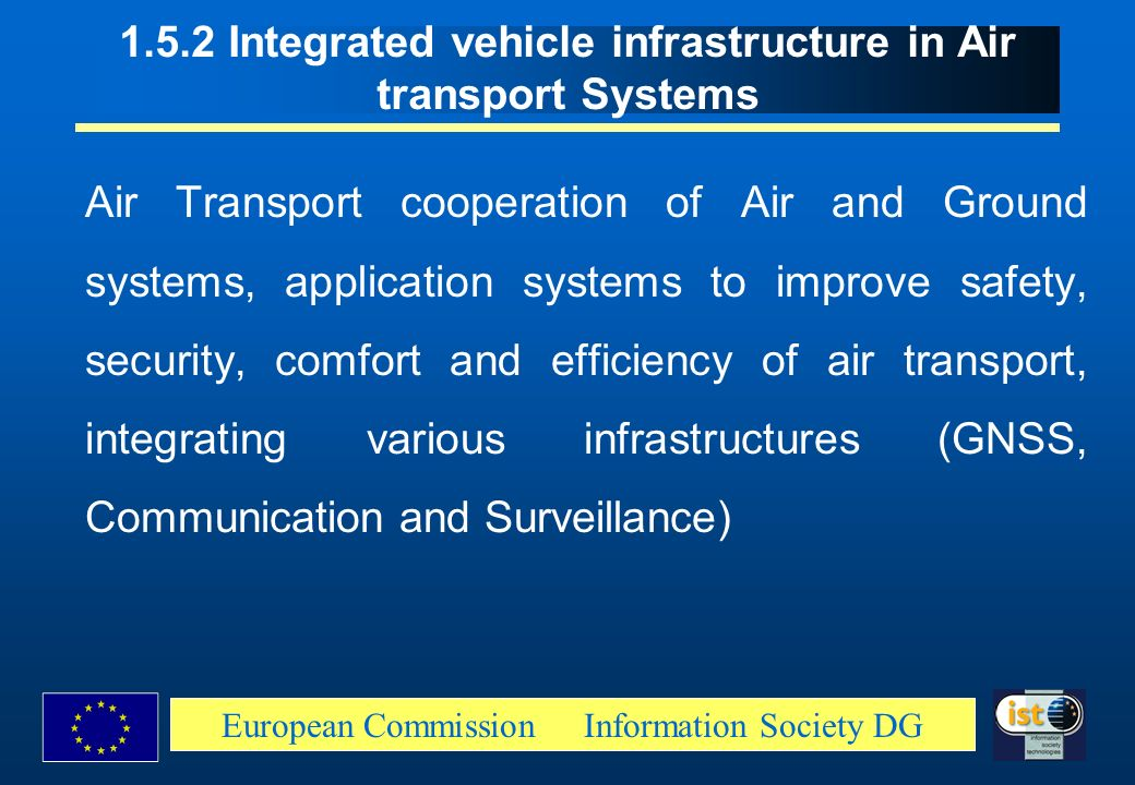 1.5.2 Integrated vehicle infrastructure in Air transport Systems