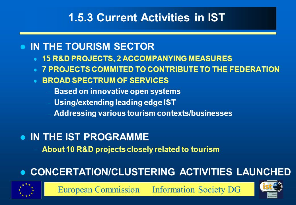 1.5.3 Current Activities in IST
