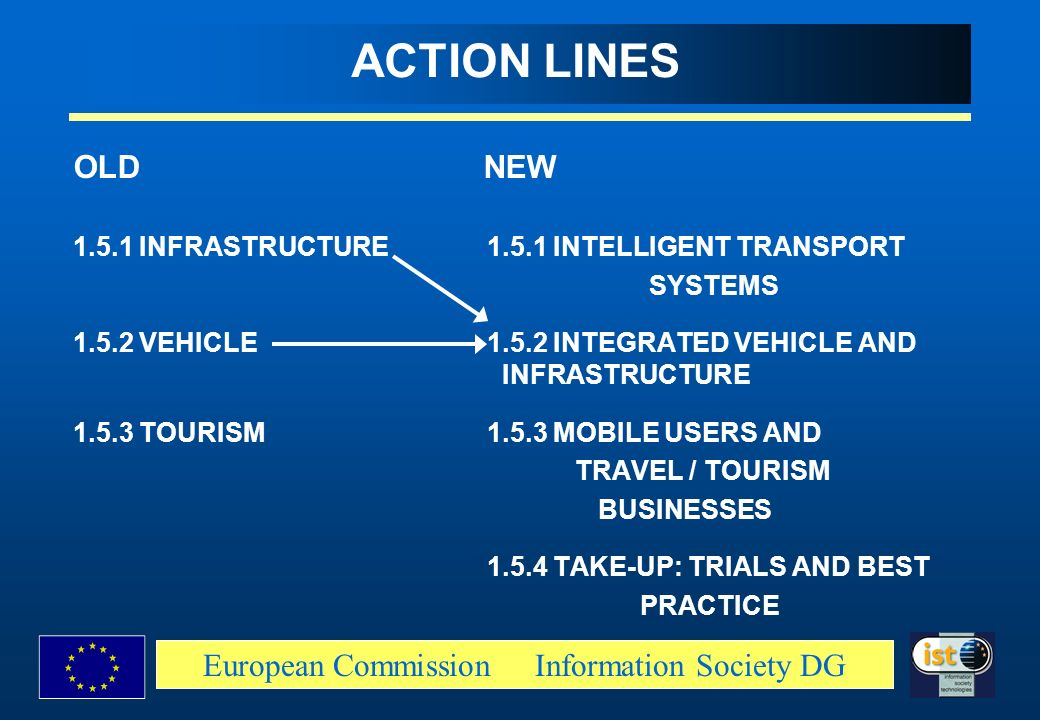 European Commission Information Society DG