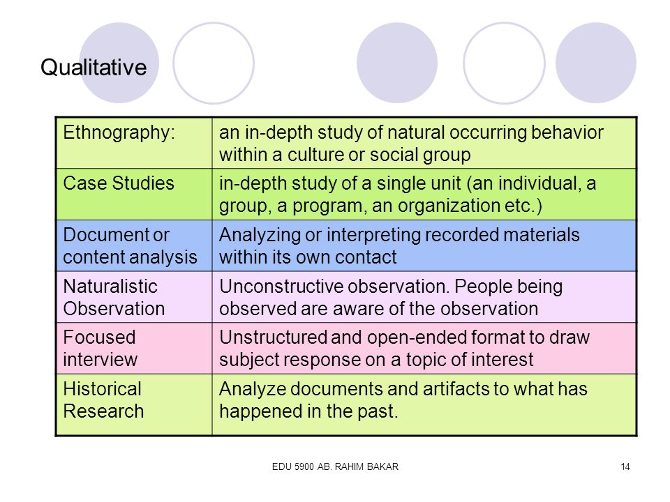 the use of qualitative content analysis in case study research Learn more about scholars who utilize content analysis techniques and to see an overview of content analysis methodology qualitative research to study via.