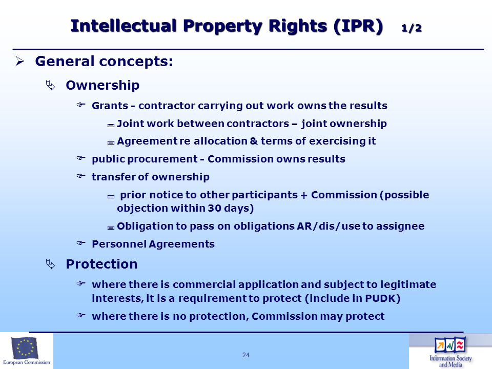 Intellectual Property Rights (IPR) 1/2