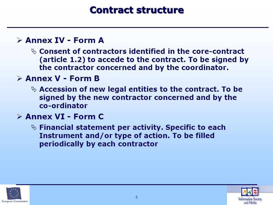 Contract structure Annex IV - Form A Annex V - Form B