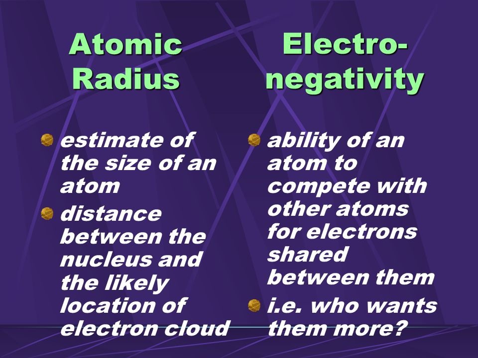 Atomic Radius Electro-negativity estimate of the size of an atom