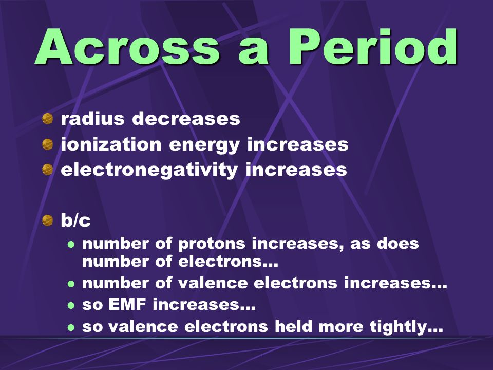 Across a Period radius decreases ionization energy increases