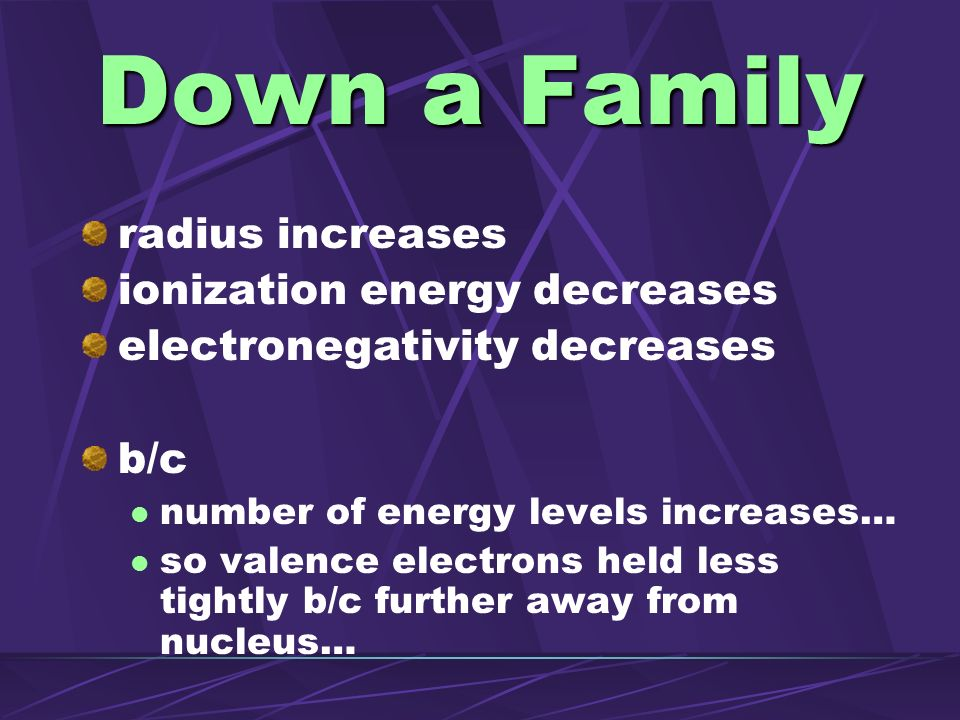 Down a Family radius increases ionization energy decreases