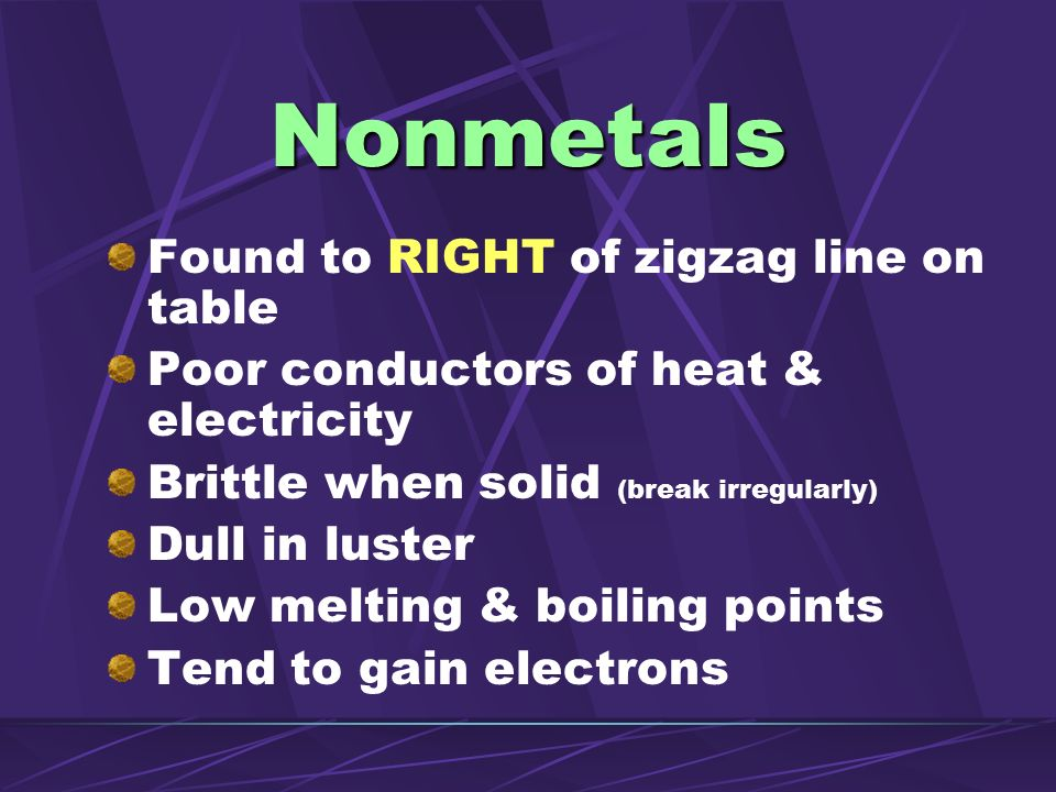 Nonmetals Found to RIGHT of zigzag line on table