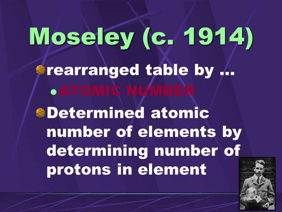 Moseley (c. 1914) rearranged table by ...