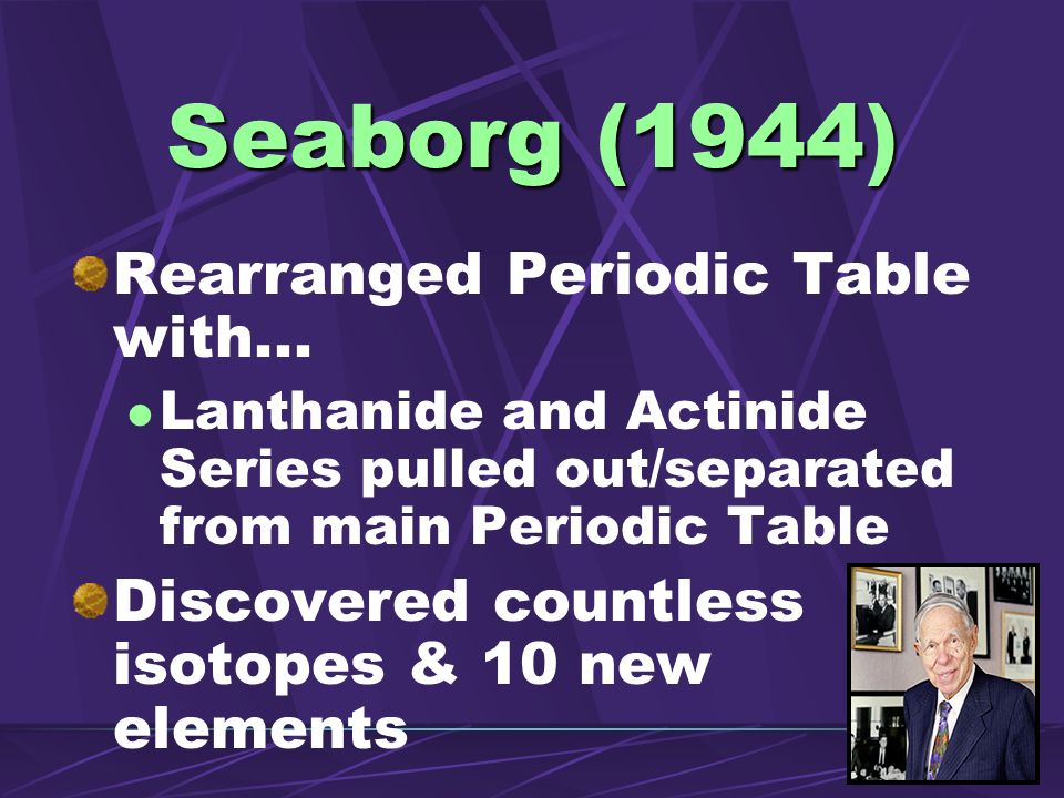 Seaborg (1944) Rearranged Periodic Table with...