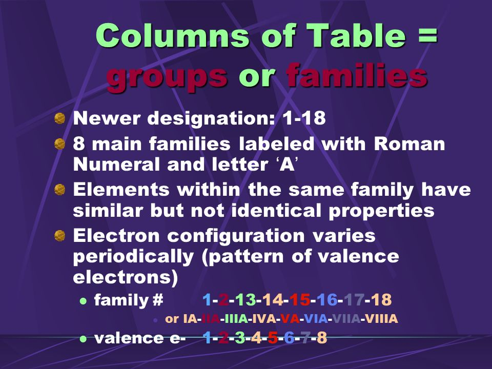 Columns of Table = groups or families