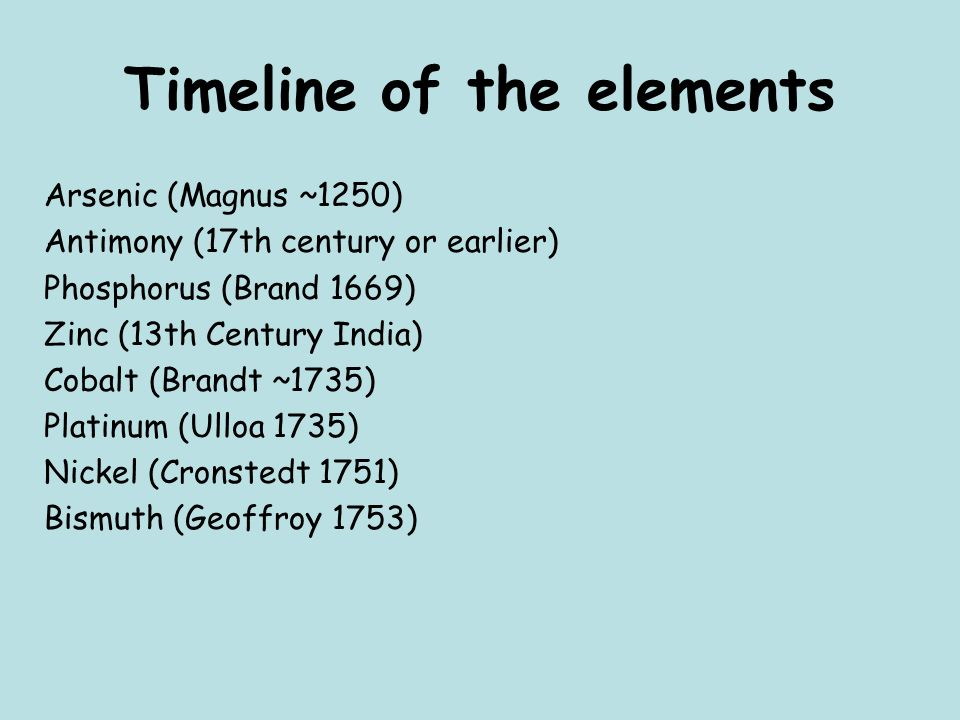 timeline of the elements - Periodic Table History Timeline
