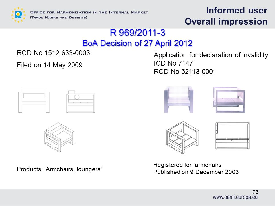 R 969/2011-3 BoA Decision of 27 April 2012