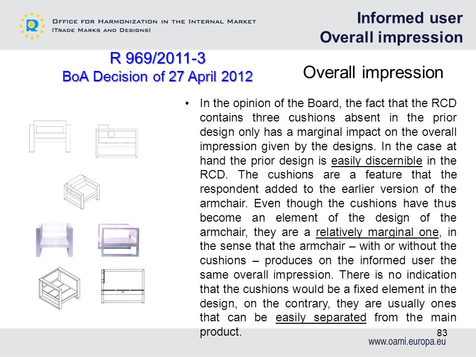 Informed user Overall impression
