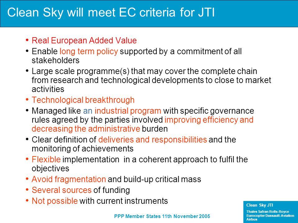 Clean Sky will meet EC criteria for JTI