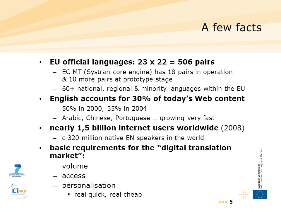 A few facts EU official languages: 23 x 22 = 506 pairs