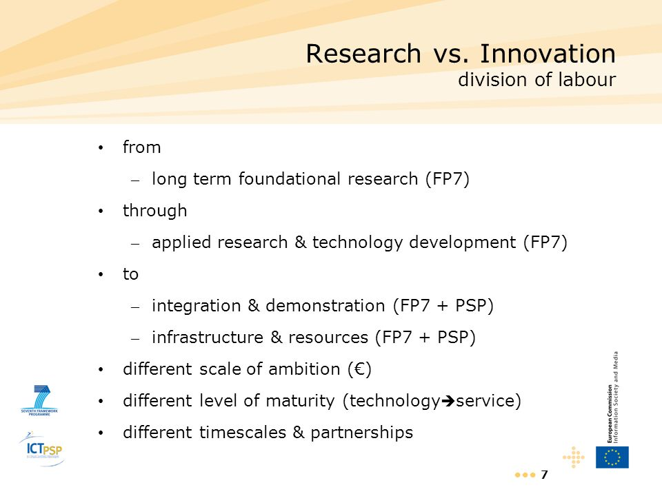 Research vs. Innovation division of labour