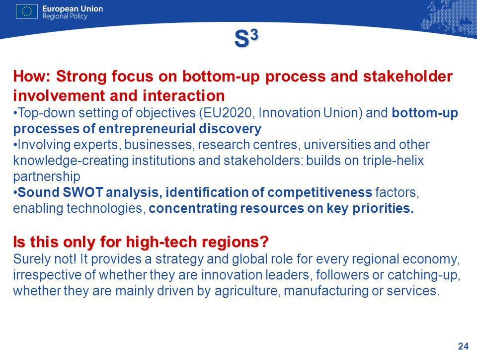 S3 How: Strong focus on bottom-up process and stakeholder involvement and interaction.