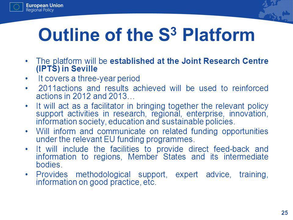 Outline of the S3 Platform