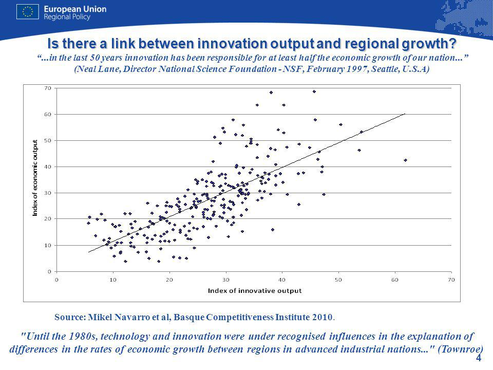 Is there a link between innovation output and regional growth.