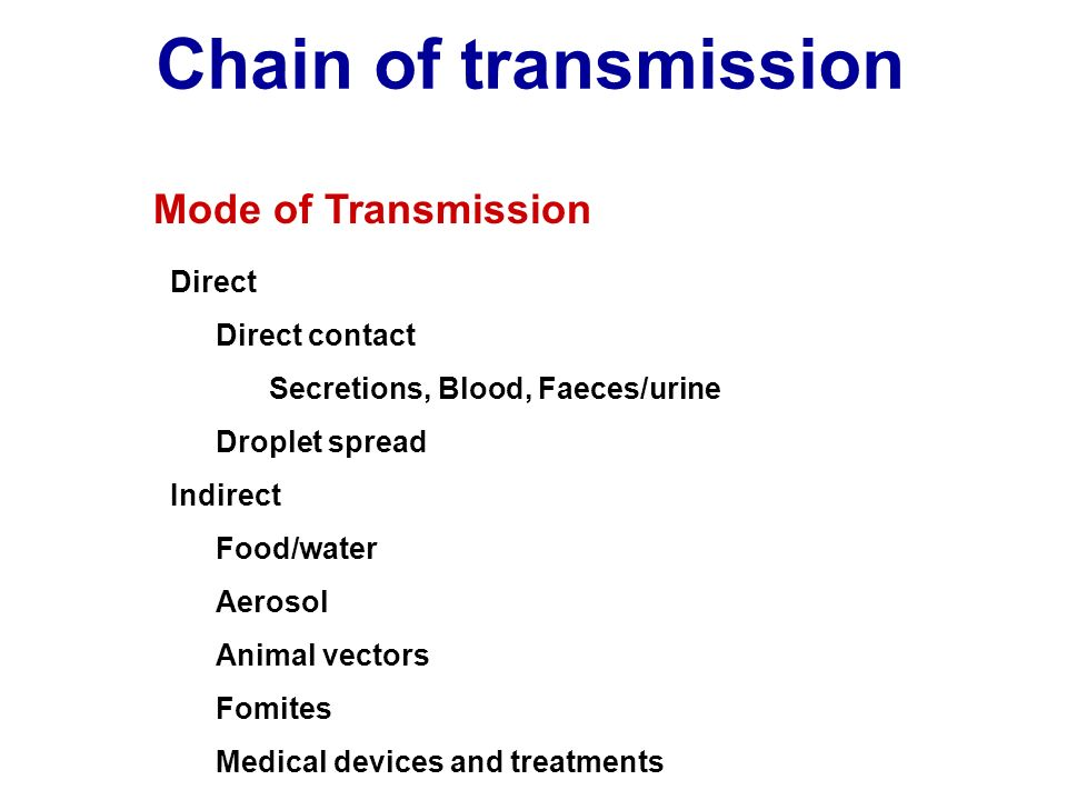 Chain of transmission Mode of Transmission Direct Direct contact