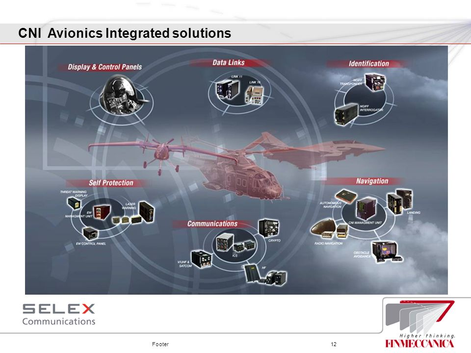 CNI Avionics Integrated solutions