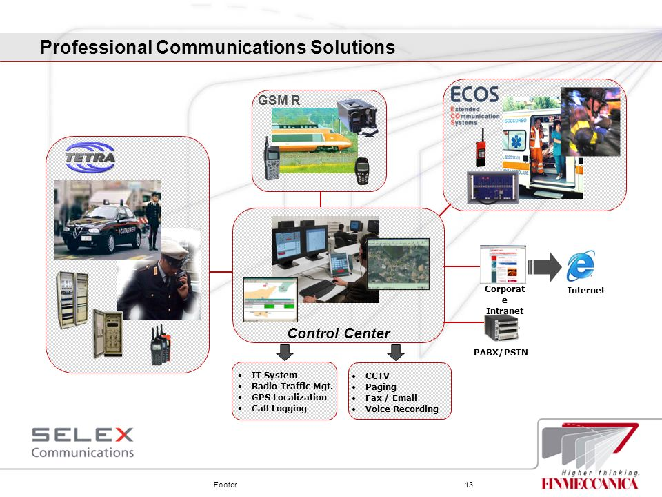 Professional Communications Solutions