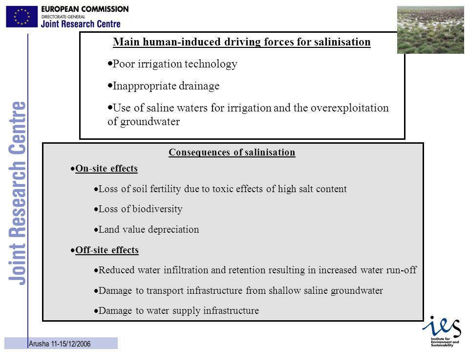 Main human-induced driving forces for salinisation
