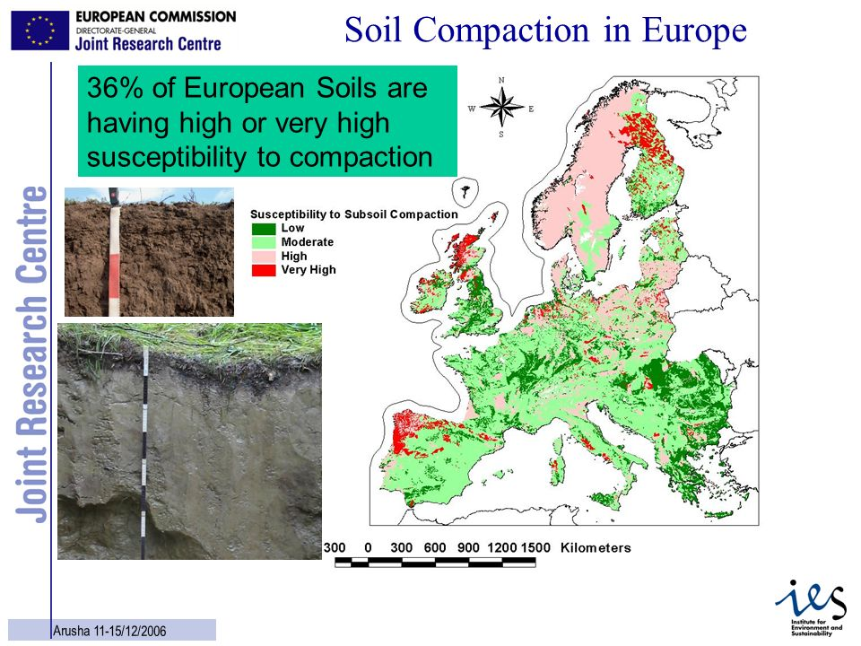 Soil Compaction in Europe