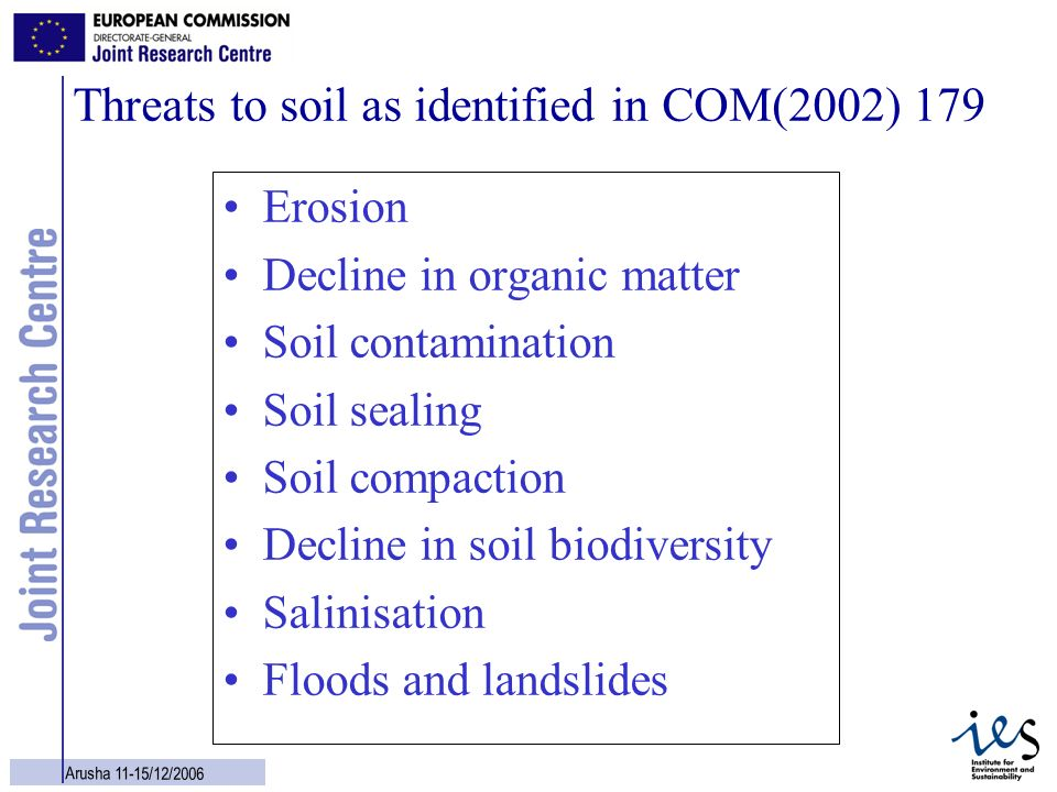 Threats to soil as identified in COM(2002) 179