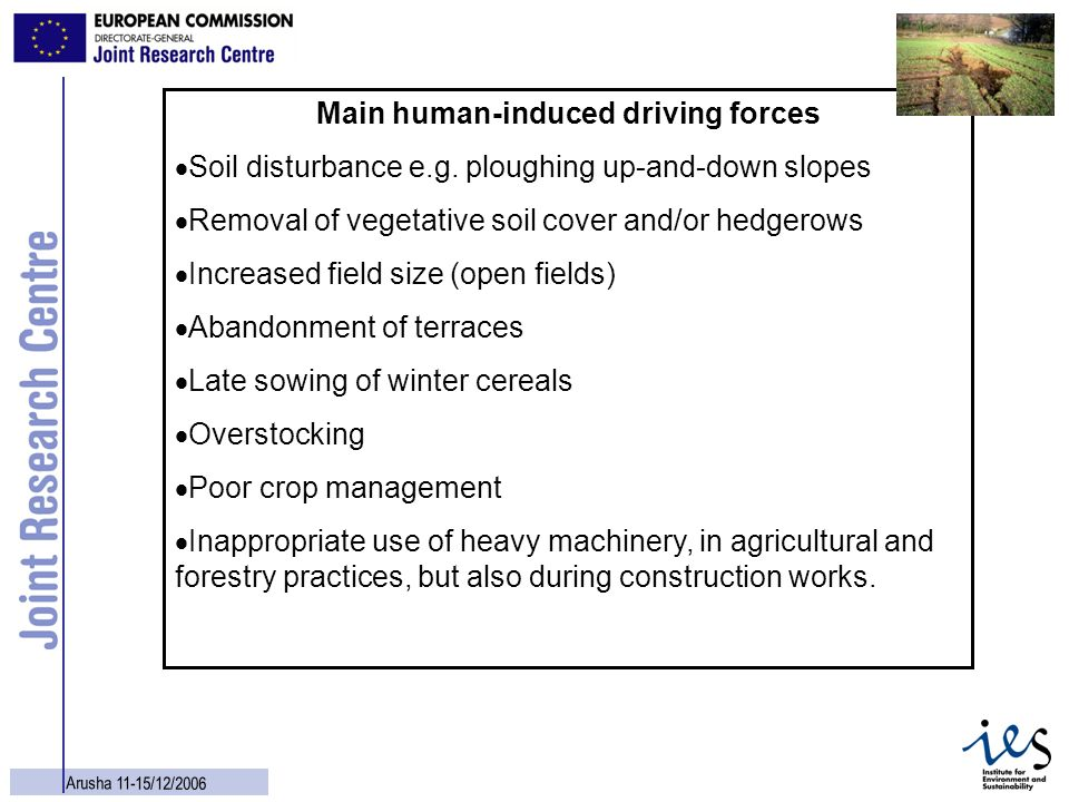 Main human-induced driving forces