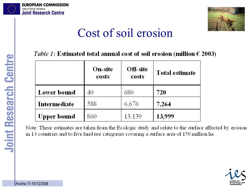 Cost of soil erosion Arusha 11-15/12/2006