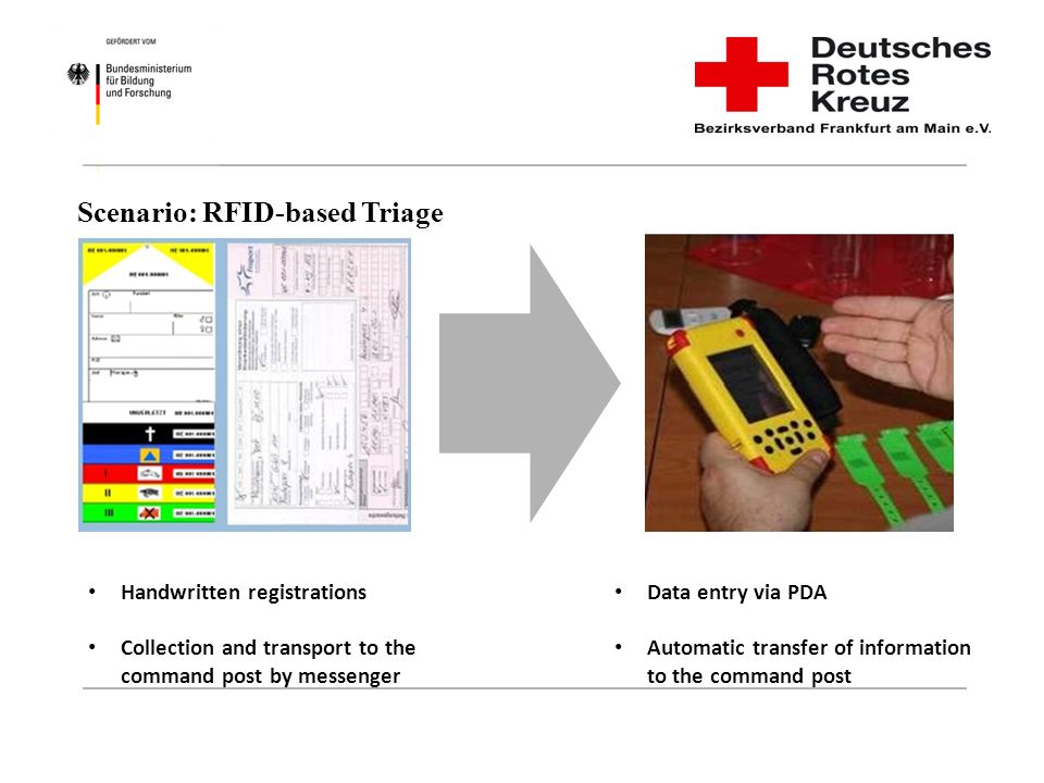 Scenario: RFID-based Triage