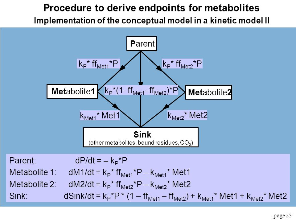 Procedure to derive endpoints for metabolites