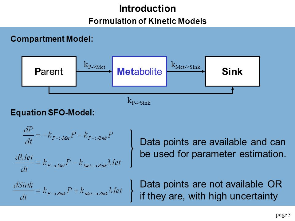 Formulation of Kinetic Models